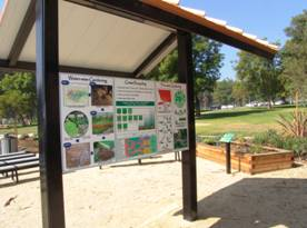 El Cariso Park sign with infographics
